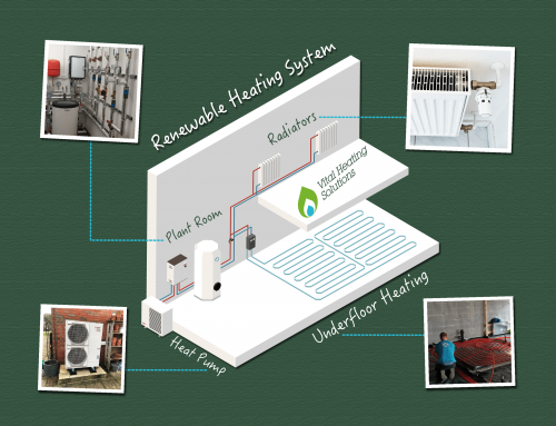 The know how: Air Source Heat Pumps